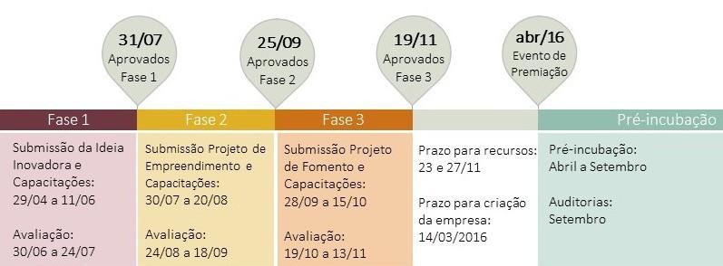 2.-Apresentação-I-Reunião-Comitê-V2-e1429719698954