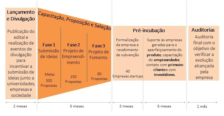 Apresentação-Sinapse-da-Inovação-e1429718941972