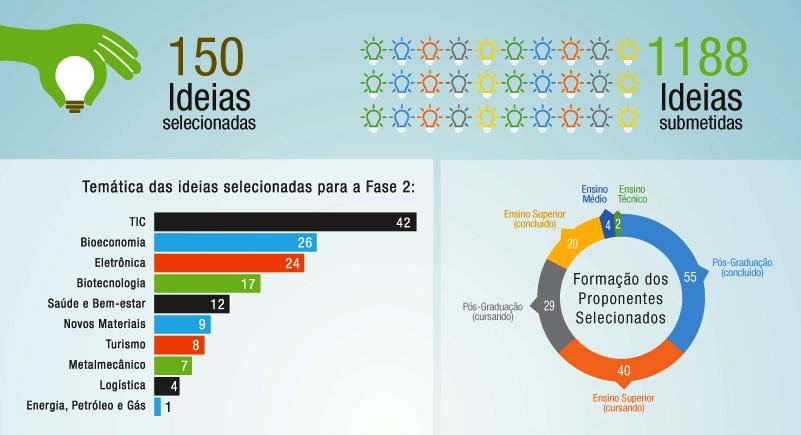 resultados_selecionadas