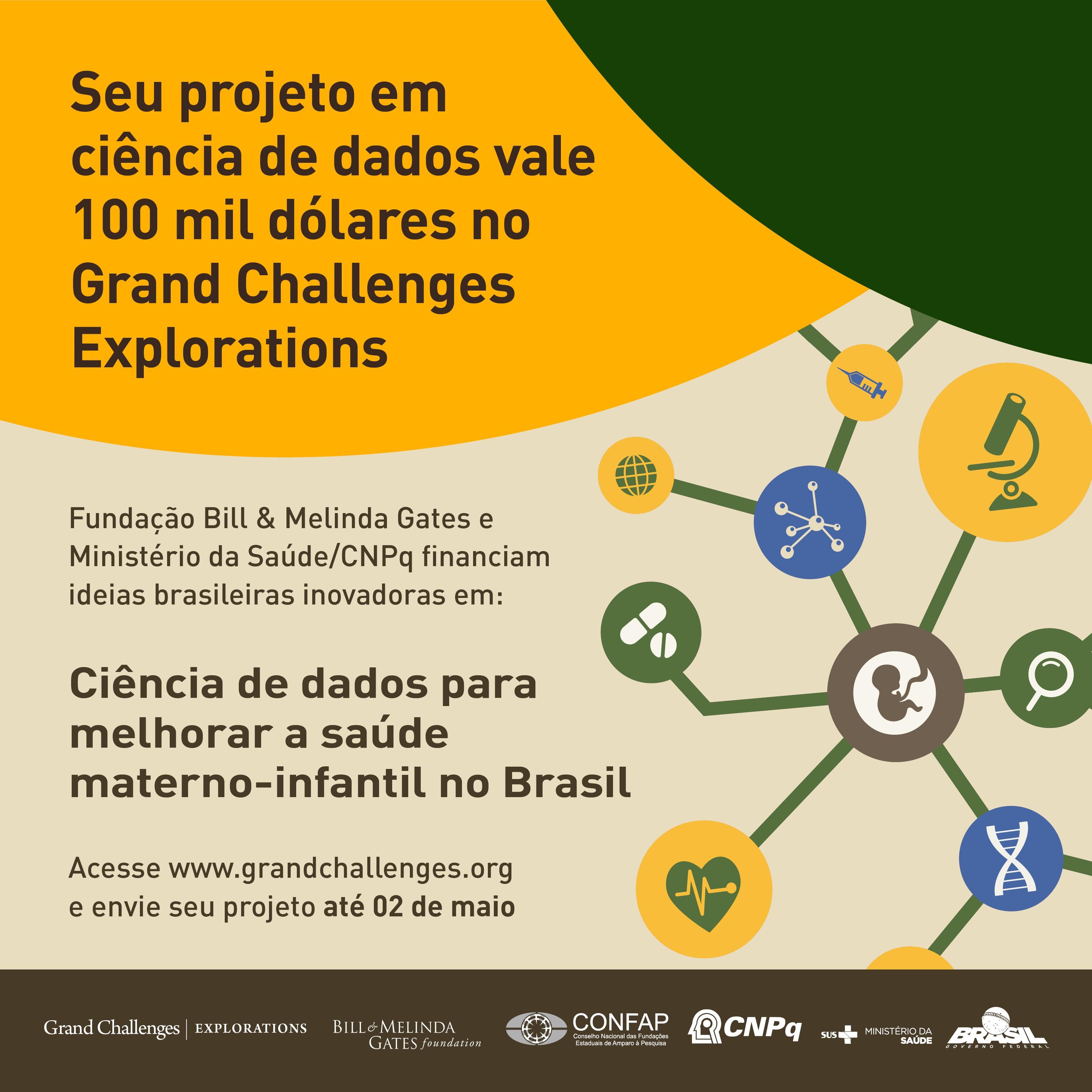FBMG GCE Brazil