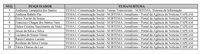 comunicação tabela