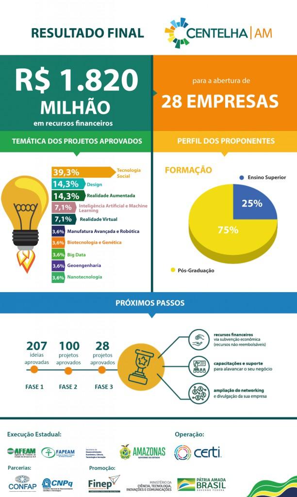 Infográfico-Centelha_Prancheta-1