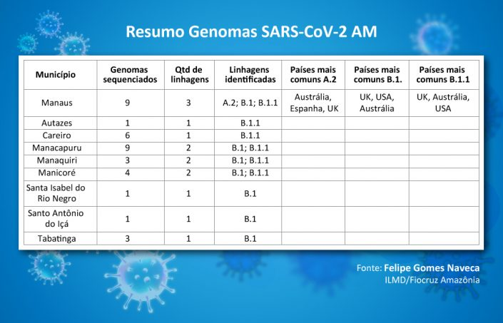 resumo_genoma_infografico_1024x658-705x453